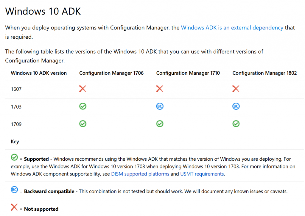 Photo of windows adk compatibility chart